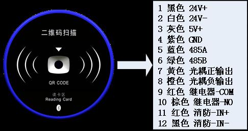 二维码刷卡系统